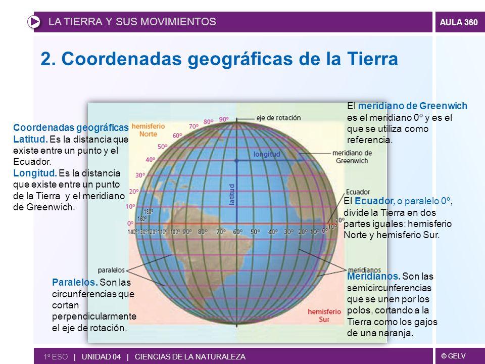 © GELV AULA 360 1º ESO | UNIDAD 04 | CIENCIAS DE LA NATURALEZA 2. Coordenadas geográficas de la Tierra El Ecuador, o paralelo 0º, divide la Tierra en