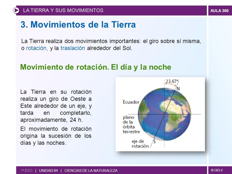 © GELV AULA 360 1º ESO | UNIDAD 04 | CIENCIAS DE LA NATURALEZA 3. Movimientos de la Tierra La Tierra realiza dos movimientos importantes: el giro sobr