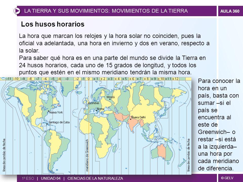 © GELV AULA 360 Movimiento de traslación.