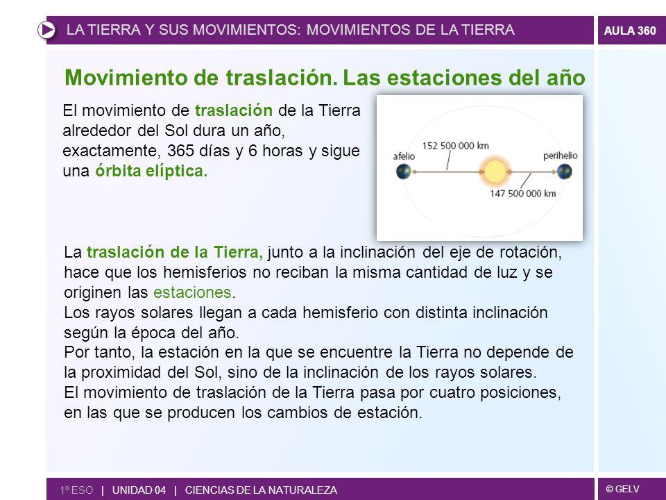 © GELV AULA 360 Movimiento de traslación. Las estaciones del año El movimiento de traslación de la Tierra alrededor del Sol dura un año, exactamente,