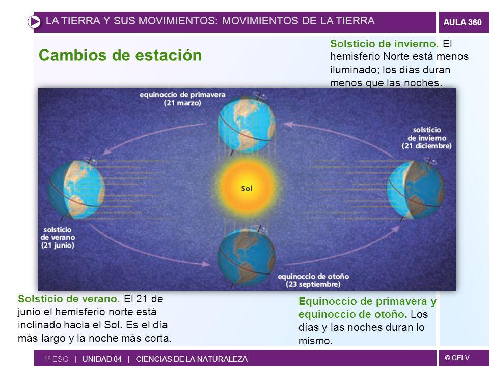 © GELV AULA 360 Solsticio de invierno. El hemisferio Norte está menos iluminado; los días duran menos que las noches. Solsticio de verano. El 21 de ju