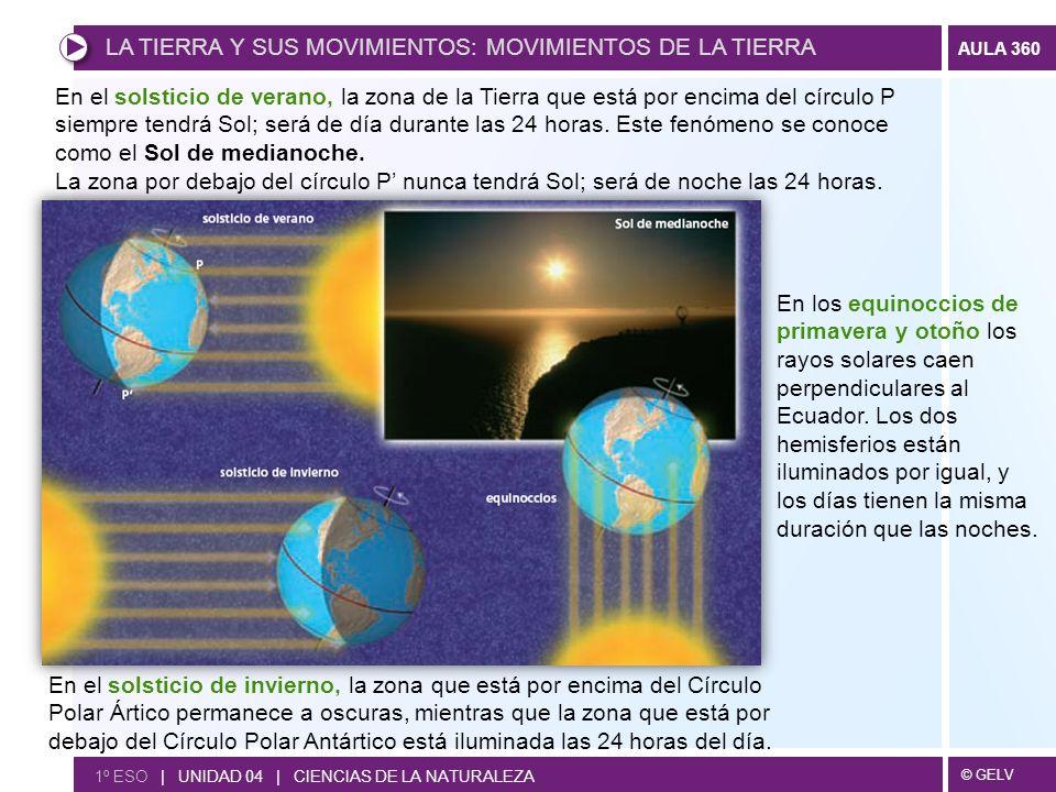 © GELV AULA 360 En los equinoccios de primavera y otoño los rayos solares caen perpendiculares al Ecuador. Los dos hemisferios están iluminados por ig