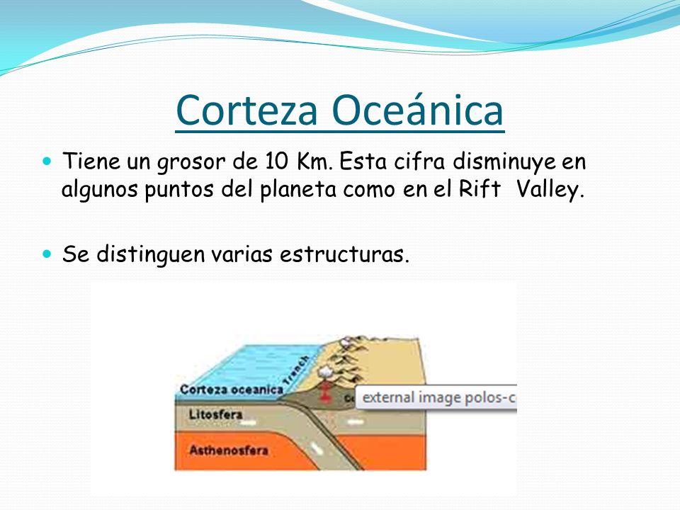 Corteza Oceánica Tiene un grosor de 10 Km. Esta cifra disminuye en algunos puntos del planeta como en el Rift Valley. Se distinguen varias estructuras