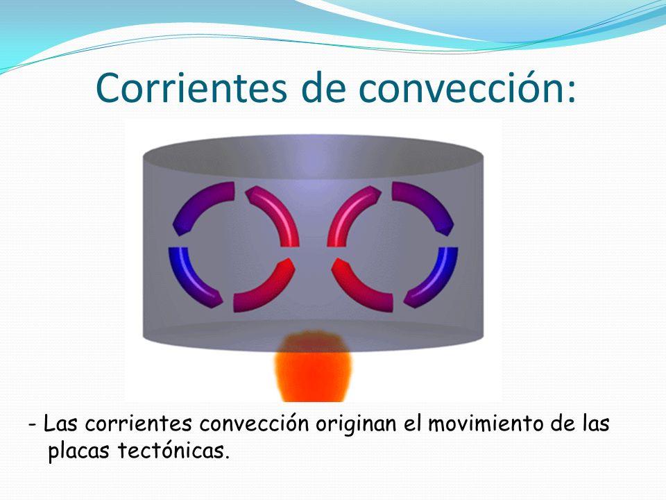 Corrientes de convección: - Las corrientes convección originan el movimiento de las placas tectónicas.