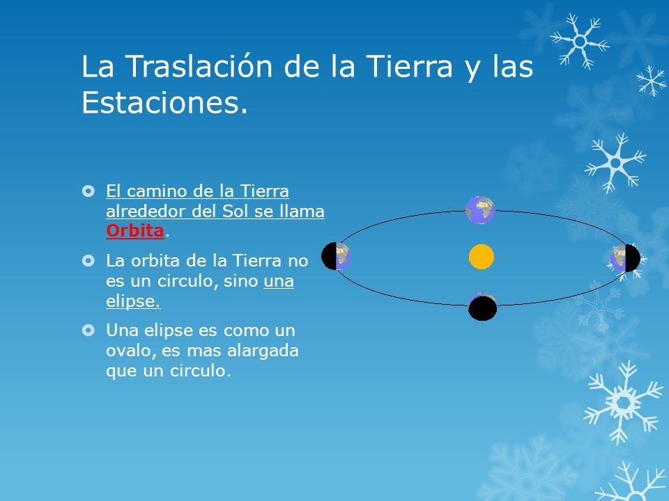 La Traslación de la Tierra y las Estaciones. El camino de la Tierra alrededor del Sol se llama Orbita. La orbita de la Tierra no es un circulo, sino u