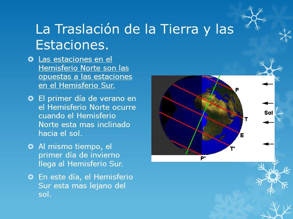 La Traslación de la Tierra y las Estaciones. Las estaciones en el Hemisferio Norte son las opuestas a las estaciones en el Hemisferio Sur. El primer d