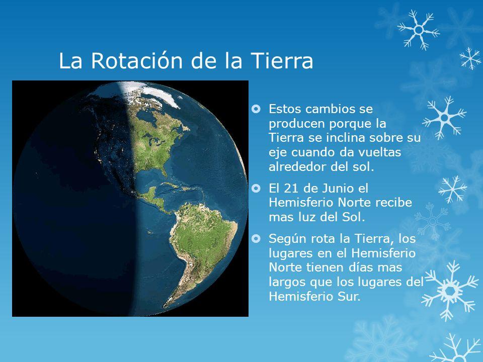 La Rotación de la Tierra Estos cambios se producen porque la Tierra se inclina sobre su eje cuando da vueltas alrededor del sol. El 21 de Junio el Hem