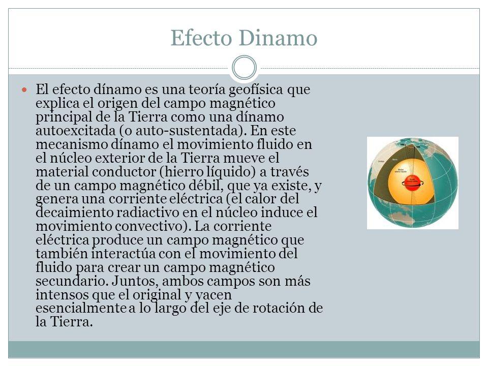 Efecto Dinamo El efecto dínamo es una teoría geofísica que explica el origen del campo magnético principal de la Tierra como una dínamo autoexcitada (o auto-sustentada).