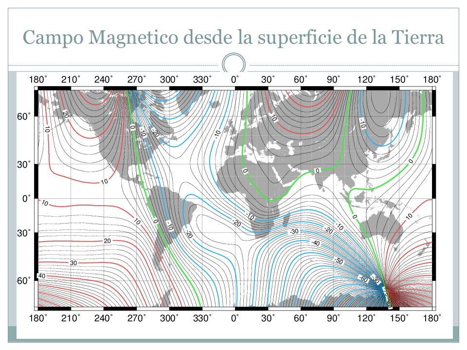 Campo Magnetico desde la superficie de la Tierra