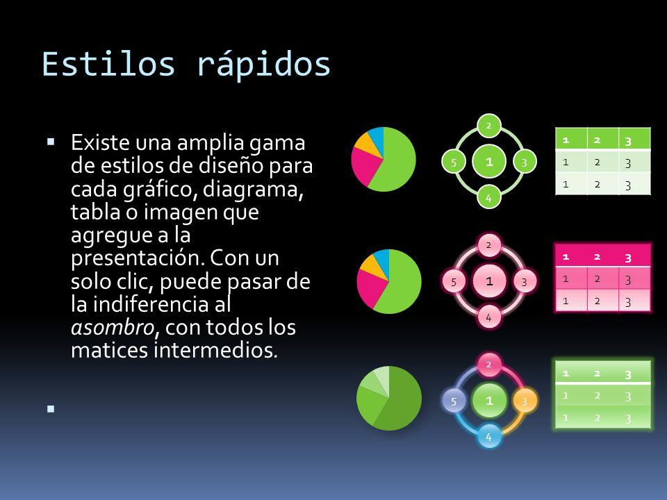 Estilos rápidos Existe una amplia gama de estilos de diseño para cada gráfico, diagrama, tabla o imagen que agregue a la presentación. Con un solo cli