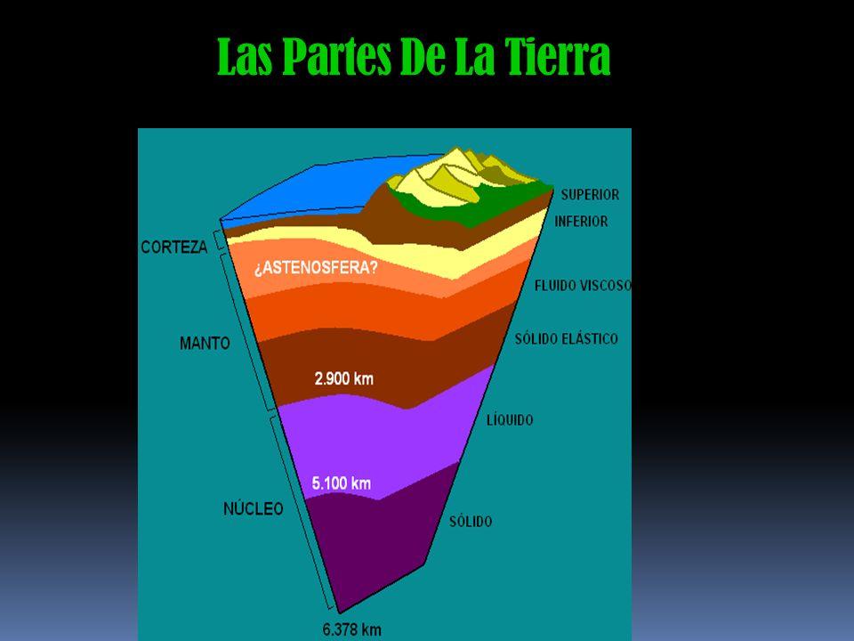 Las Partes De La Tierra