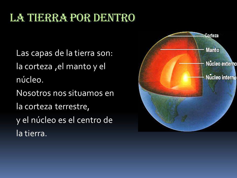 La Tierra por dentro Las capas de la tierra son: la corteza,el manto y el núcleo. Nosotros nos situamos en la corteza terrestre, y el núcleo es el cen