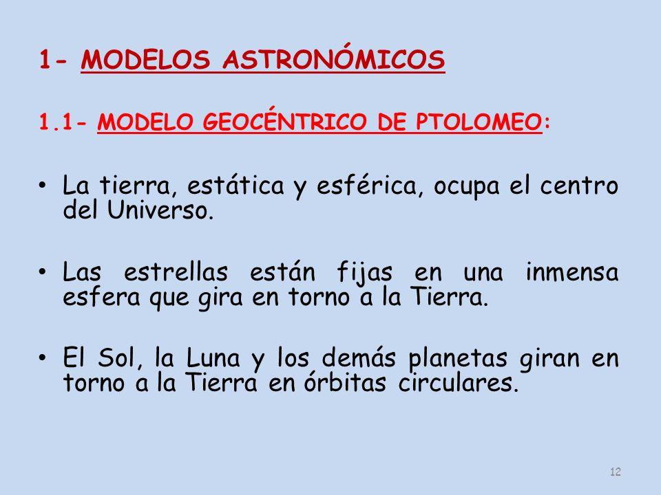 1- MODELOS ASTRONÓMICOS 1.1- MODELO GEOCÉNTRICO DE PTOLOMEO: La tierra, estática y esférica, ocupa el centro del Universo. Las estrellas están fijas e