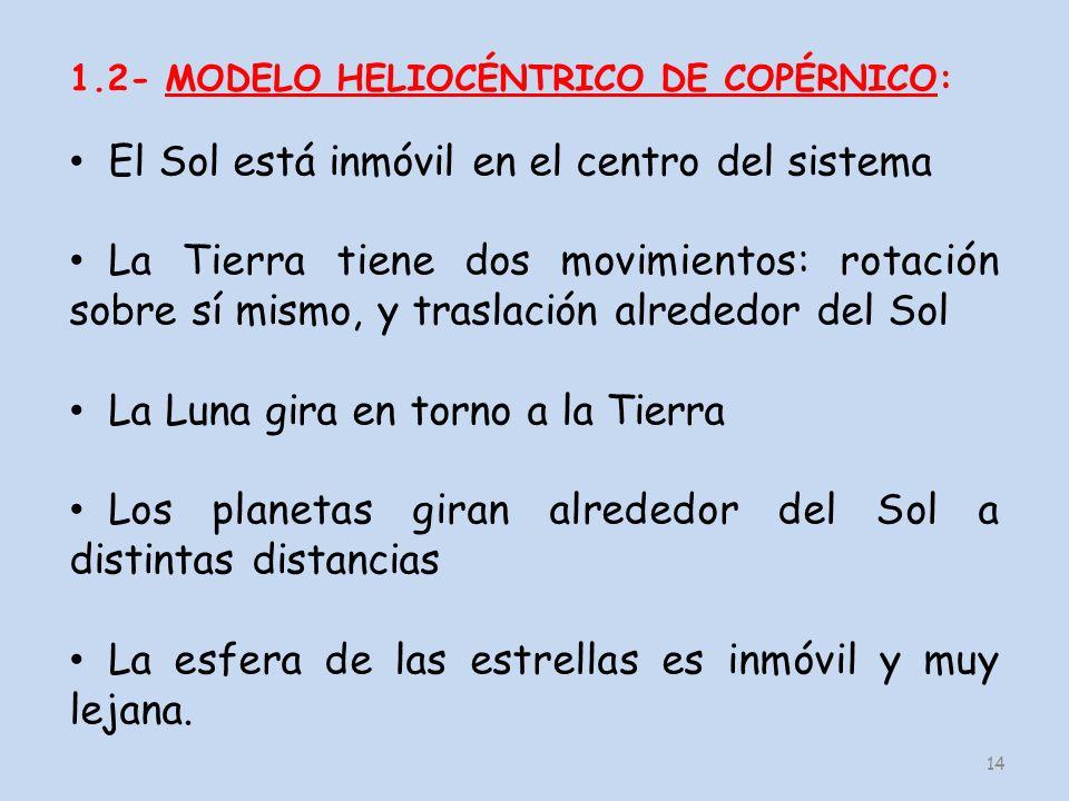 14 1.2- MODELO HELIOCÉNTRICO DE COPÉRNICO: El Sol está inmóvil en el centro del sistema La Tierra tiene dos movimientos: rotación sobre sí mismo, y traslación alrededor del Sol La Luna gira en torno a la Tierra Los planetas giran alrededor del Sol a distintas distancias La esfera de las estrellas es inmóvil y muy lejana.