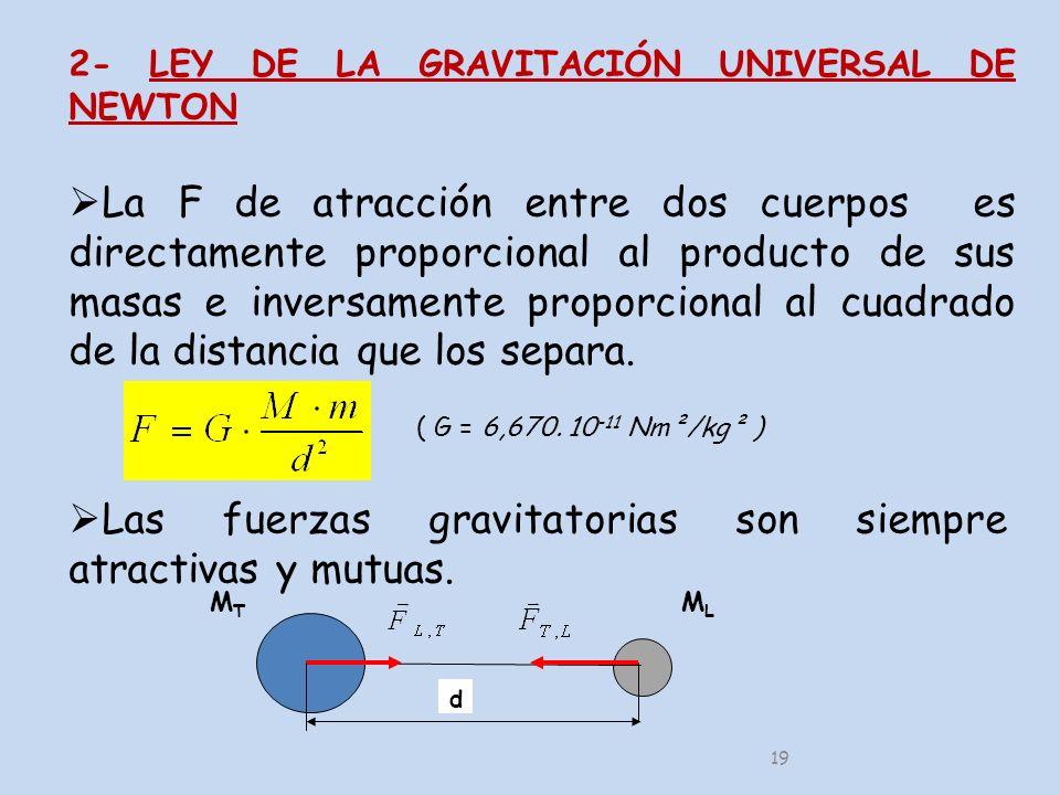 19 2- LEY DE LA GRAVITACIÓN UNIVERSAL DE NEWTON La F de atracción entre dos cuerpos es directamente proporcional al producto de sus masas e inversamen