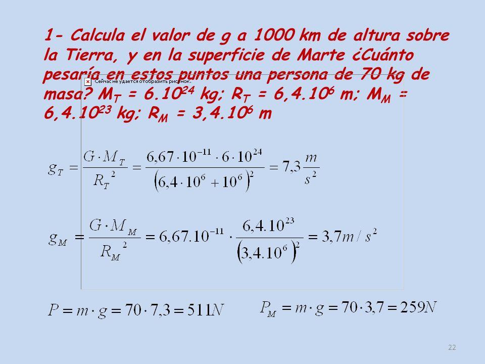 22 1- Calcula el valor de g a 1000 km de altura sobre la Tierra, y en la superficie de Marte ¿Cuánto pesaría en estos puntos una persona de 70 kg de m
