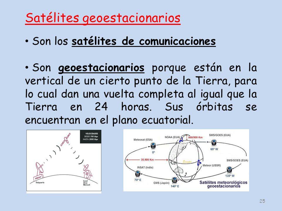 25 Son los satélites de comunicaciones Son geoestacionarios porque están en la vertical de un cierto punto de la Tierra, para lo cual dan una vuelta completa al igual que la Tierra en 24 horas.