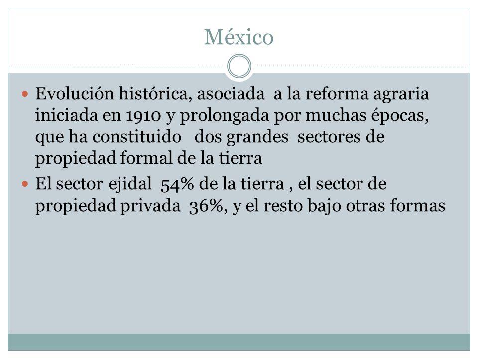 México Evolución histórica, asociada a la reforma agraria iniciada en 1910 y prolongada por muchas épocas, que ha constituido dos grandes sectores de