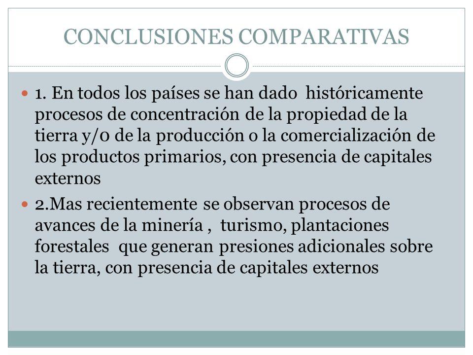 CONCLUSIONES COMPARATIVAS 1. En todos los países se han dado históricamente procesos de concentración de la propiedad de la tierra y/0 de la producció