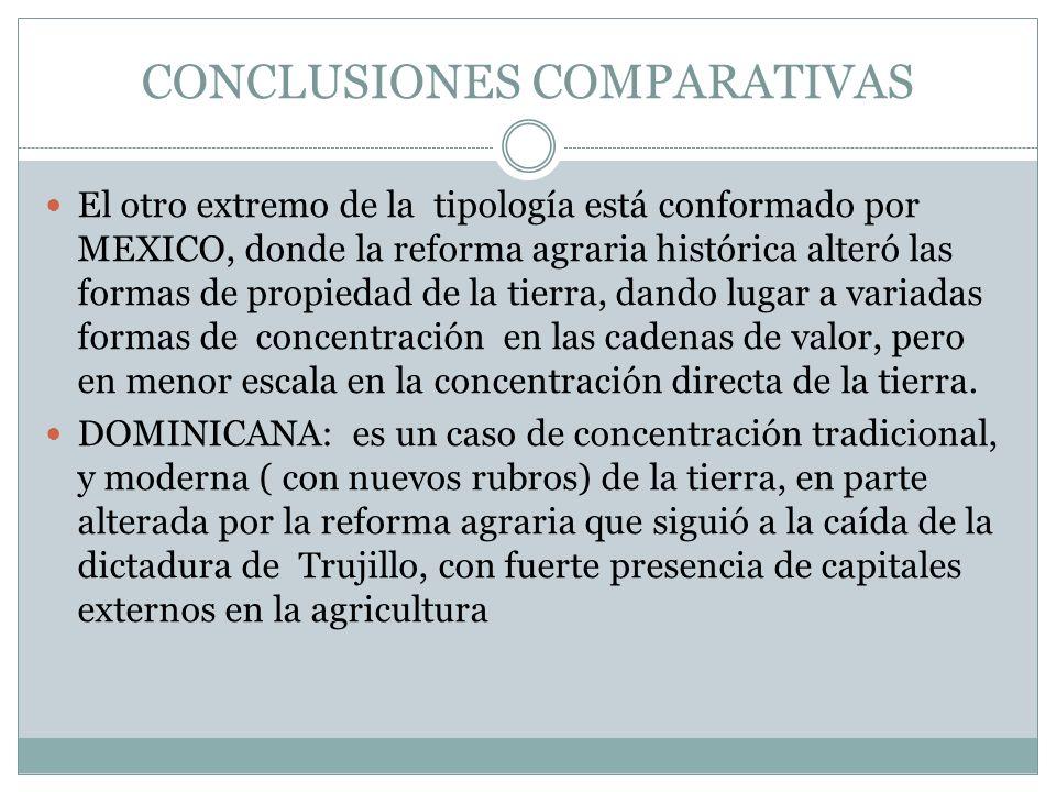 CONCLUSIONES COMPARATIVAS El otro extremo de la tipología está conformado por MEXICO, donde la reforma agraria histórica alteró las formas de propieda