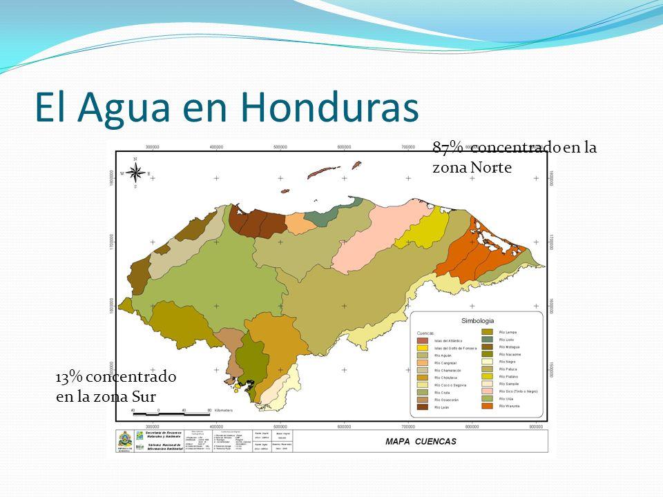 El Agua en Honduras 87% concentrado en la zona Norte 13% concentrado en la zona Sur