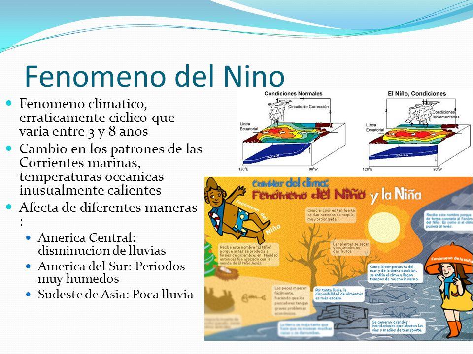 Fenomeno del Nino Fenomeno climatico, erraticamente ciclico que varia entre 3 y 8 anos Cambio en los patrones de las Corrientes marinas, temperaturas