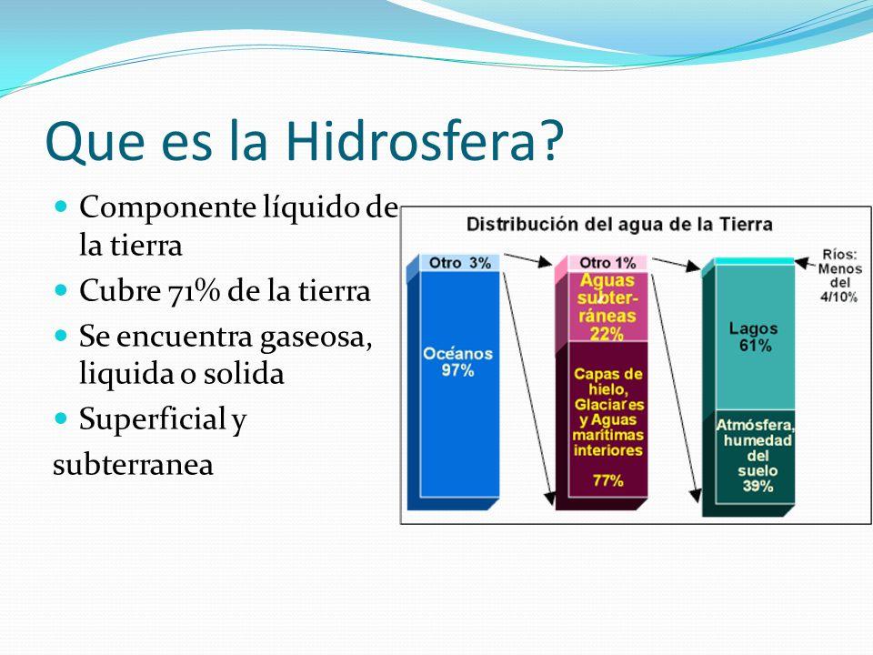 Que es la Hidrosfera? Componente líquido de la tierra Cubre 71% de la tierra Se encuentra gaseosa, liquida o solida Superficial y subterranea
