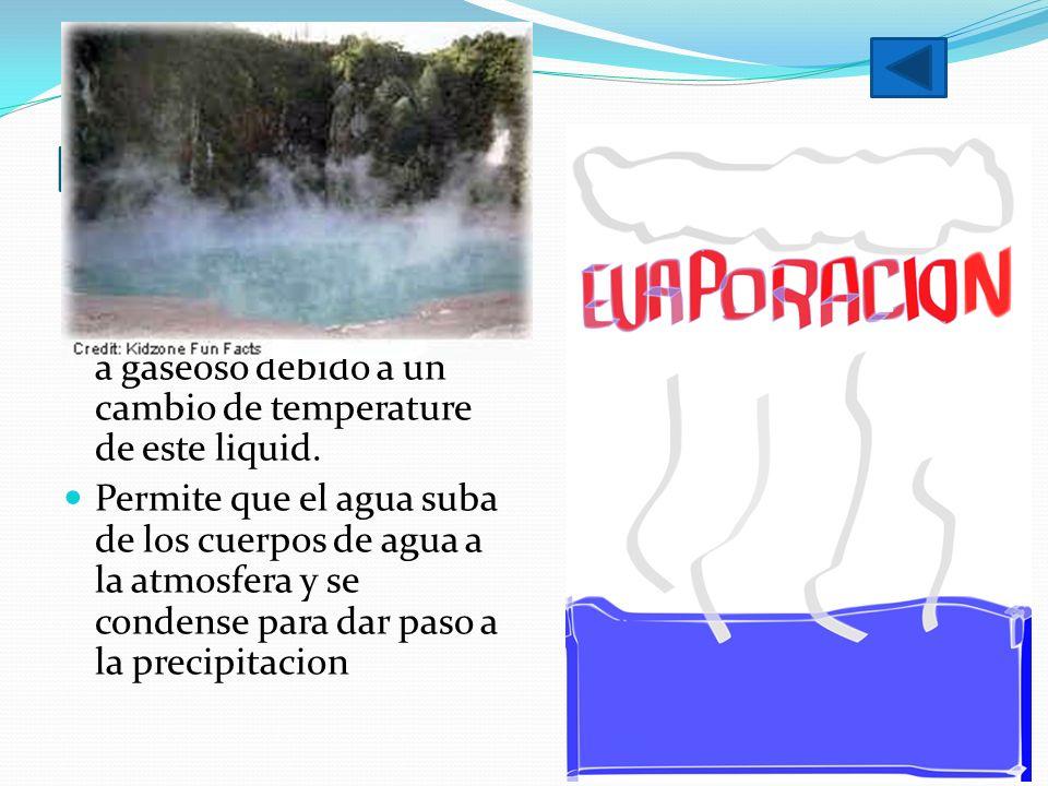 Evaporacion Proceso fisico que consiste de un paso gradual del estado liquid a gaseoso debido a un cambio de temperature de este liquid. Permite que e
