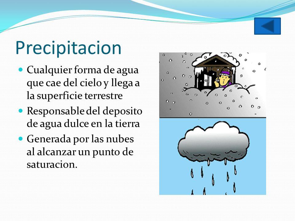 Precipitacion Cualquier forma de agua que cae del cielo y llega a la superficie terrestre Responsable del deposito de agua dulce en la tierra Generada