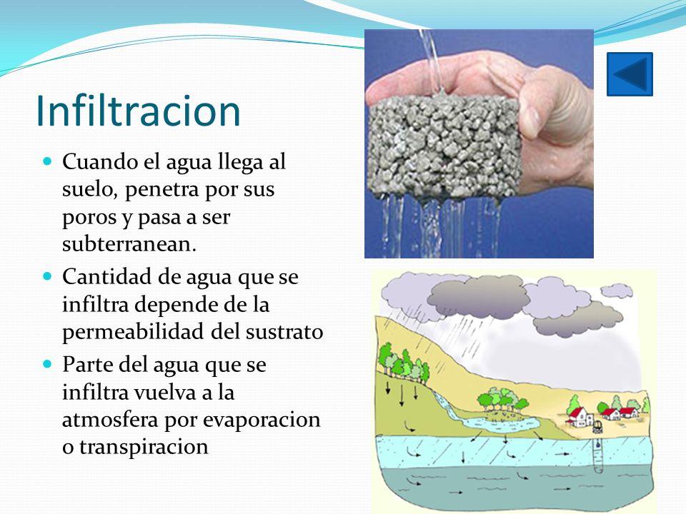 Infiltracion Cuando el agua llega al suelo, penetra por sus poros y pasa a ser subterranean. Cantidad de agua que se infiltra depende de la permeabili