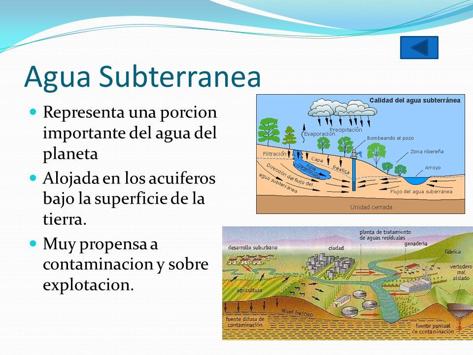 Agua Subterranea Representa una porcion importante del agua del planeta Alojada en los acuiferos bajo la superficie de la tierra. Muy propensa a conta