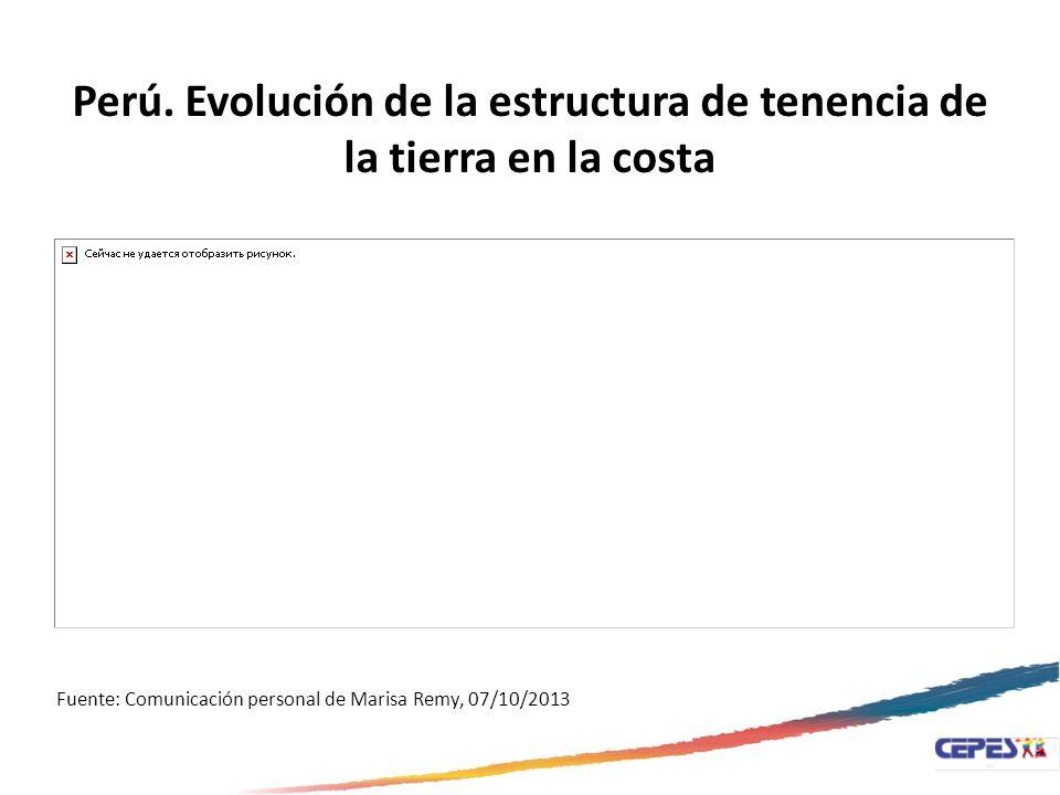 Perú. Evolución de la estructura de tenencia de la tierra en la costa Fuente: Comunicación personal de Marisa Remy, 07/10/2013