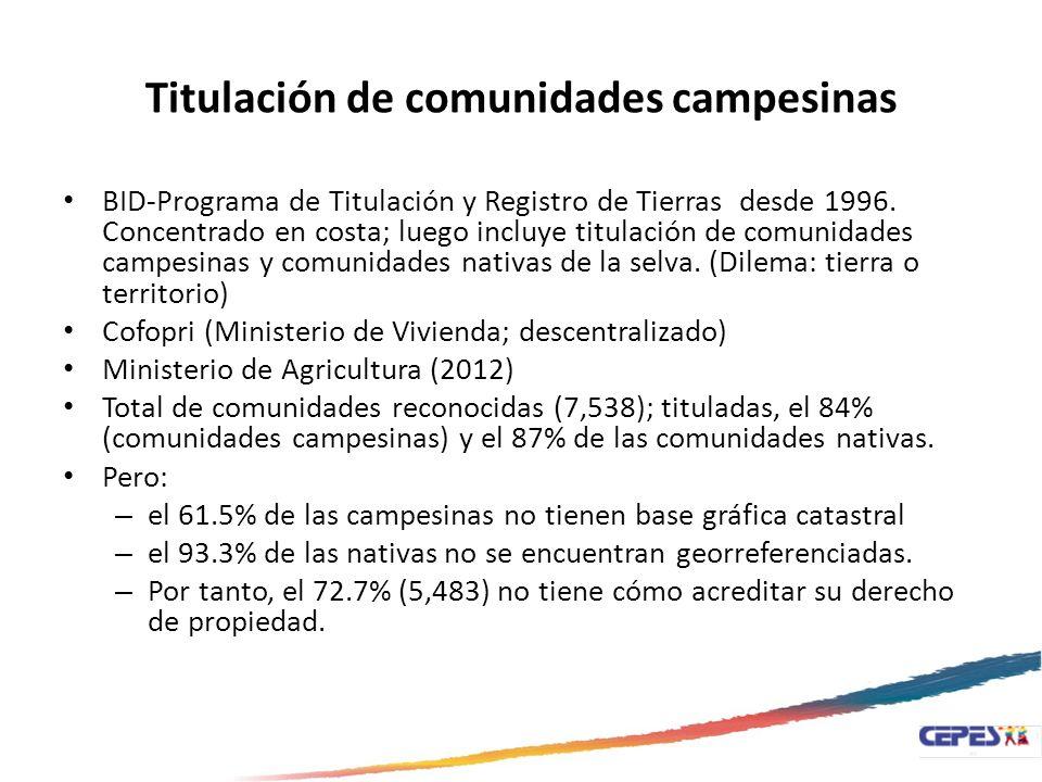 Titulación de comunidades campesinas BID-Programa de Titulación y Registro de Tierras desde 1996. Concentrado en costa; luego incluye titulación de co