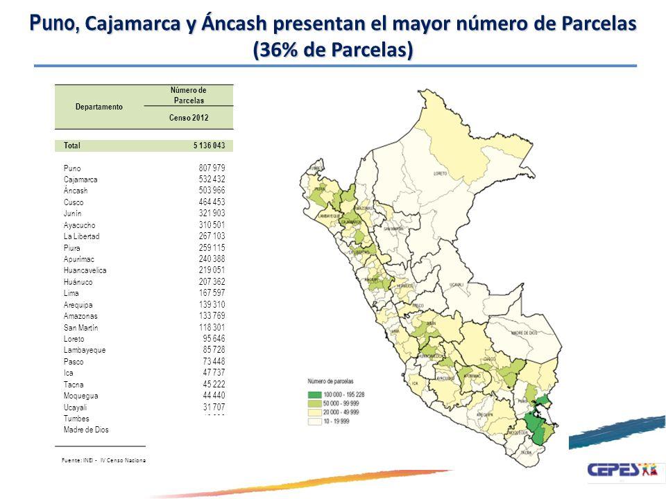 Puno, Cajamarca y Áncash presentan el mayor número de Parcelas (36% de Parcelas) Fuente: INEI - IV Censo Nacional Agropecuario 2012. Departamento Núme