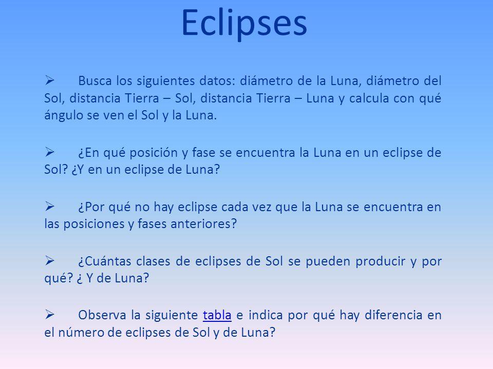Eclipses Busca los siguientes datos: diámetro de la Luna, diámetro del Sol, distancia Tierra – Sol, distancia Tierra – Luna y calcula con qué ángulo se ven el Sol y la Luna.