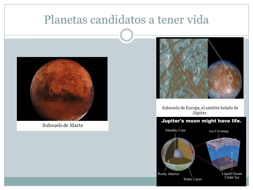 Planetas candidatos a tener vida Subsuelo de Marte Subsuelo de Europa, el satélite helado de Júpiter.