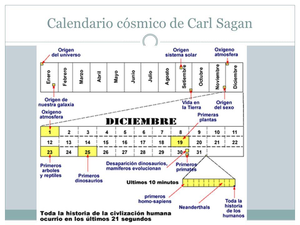 Calendario cósmico de Carl Sagan
