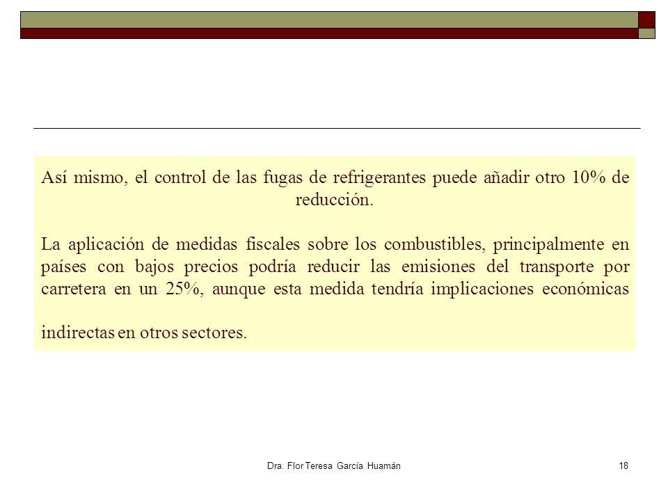 Dra. Flor Teresa García Huamán Así mismo, el control de las fugas de refrigerantes puede añadir otro 10% de reducción. La aplicación de medidas fiscal