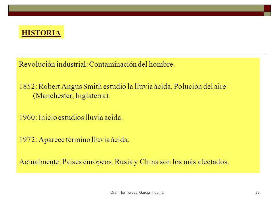 Dra. Flor Teresa García Huamán HISTORIA Revolución industrial: Contaminación del hombre. 1852: Robert Angus Smith estudió la lluvia ácida. Polución de