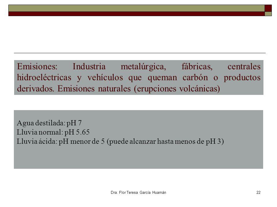 Dra. Flor Teresa García Huamán Emisiones: Industria metalúrgica, fábricas, centrales hidroeléctricas y vehículos que queman carbón o productos derivad