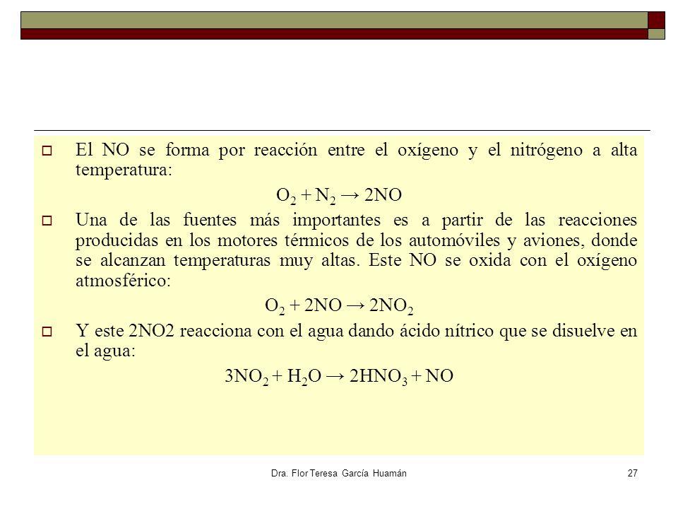 Dra. Flor Teresa García Huamán El NO se forma por reacción entre el oxígeno y el nitrógeno a alta temperatura: O 2 + N 2 2NO Una de las fuentes más im