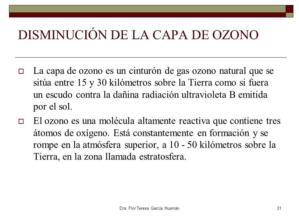 DISMINUCIÓN DE LA CAPA DE OZONO La capa de ozono es un cinturón de gas ozono natural que se sitúa entre 15 y 30 kilómetros sobre la Tierra como si fue