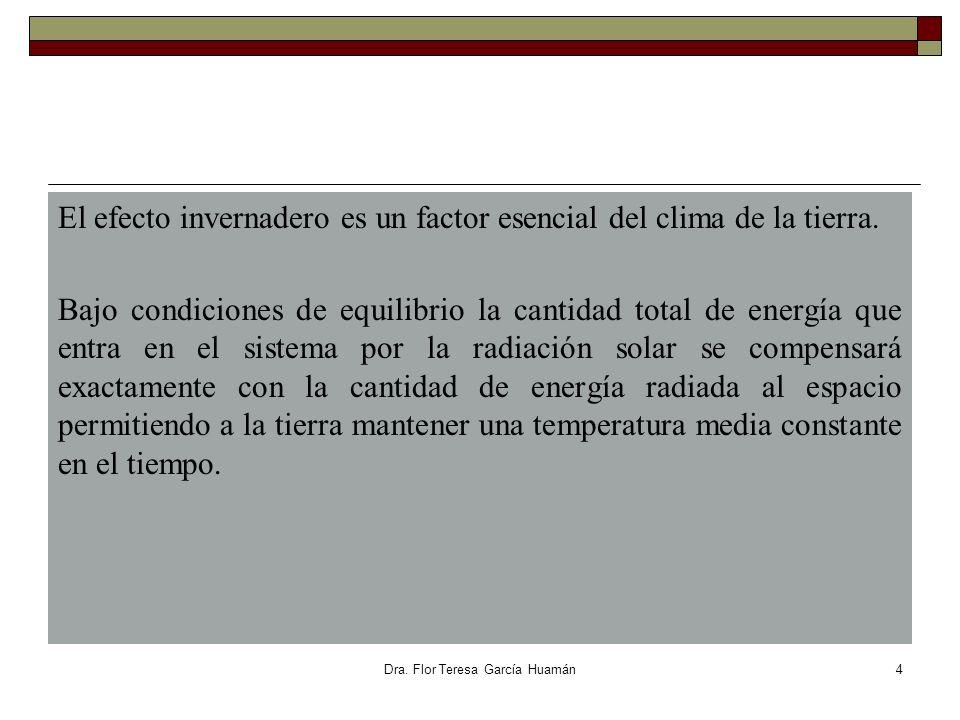 Dra. Flor Teresa García Huamán El efecto invernadero es un factor esencial del clima de la tierra. Bajo condiciones de equilibrio la cantidad total de