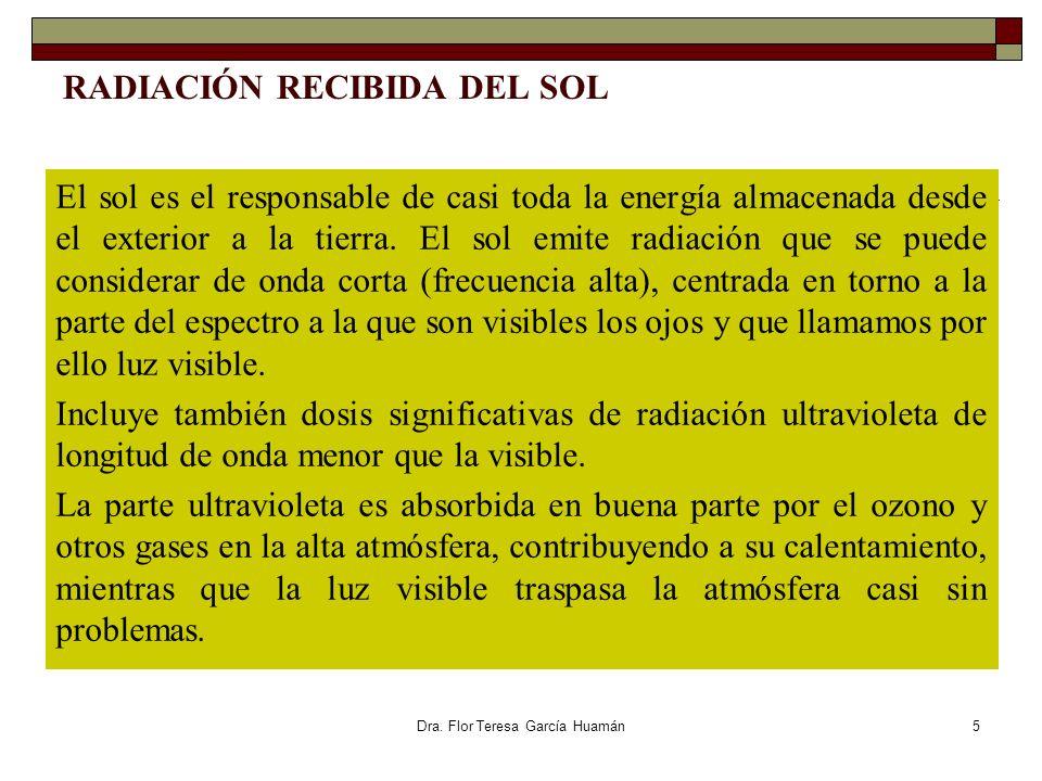 Dra. Flor Teresa García Huamán RADIACIÓN RECIBIDA DEL SOL El sol es el responsable de casi toda la energía almacenada desde el exterior a la tierra. E