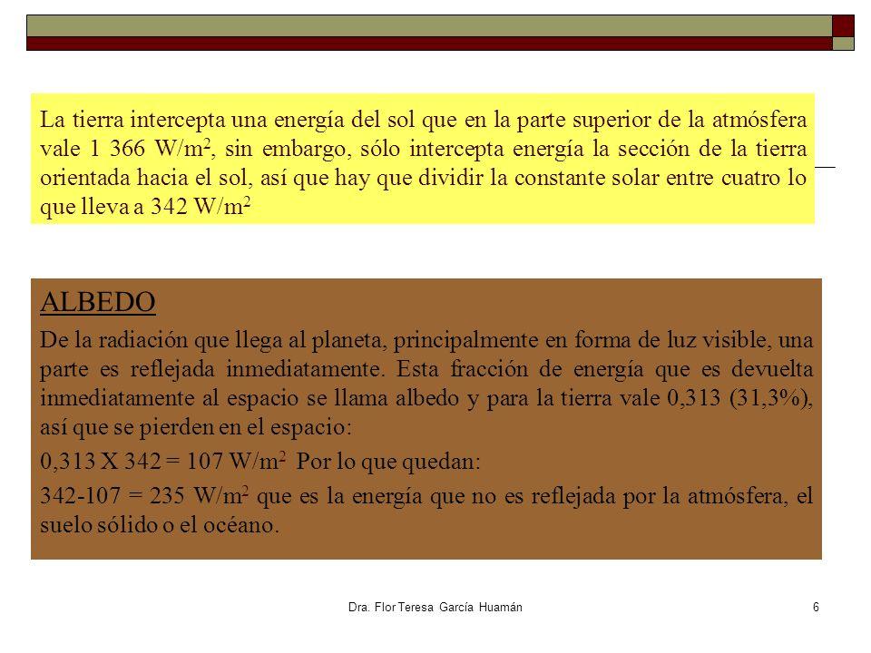 Dra. Flor Teresa García Huamán La tierra intercepta una energía del sol que en la parte superior de la atmósfera vale 1 366 W/m 2, sin embargo, sólo i