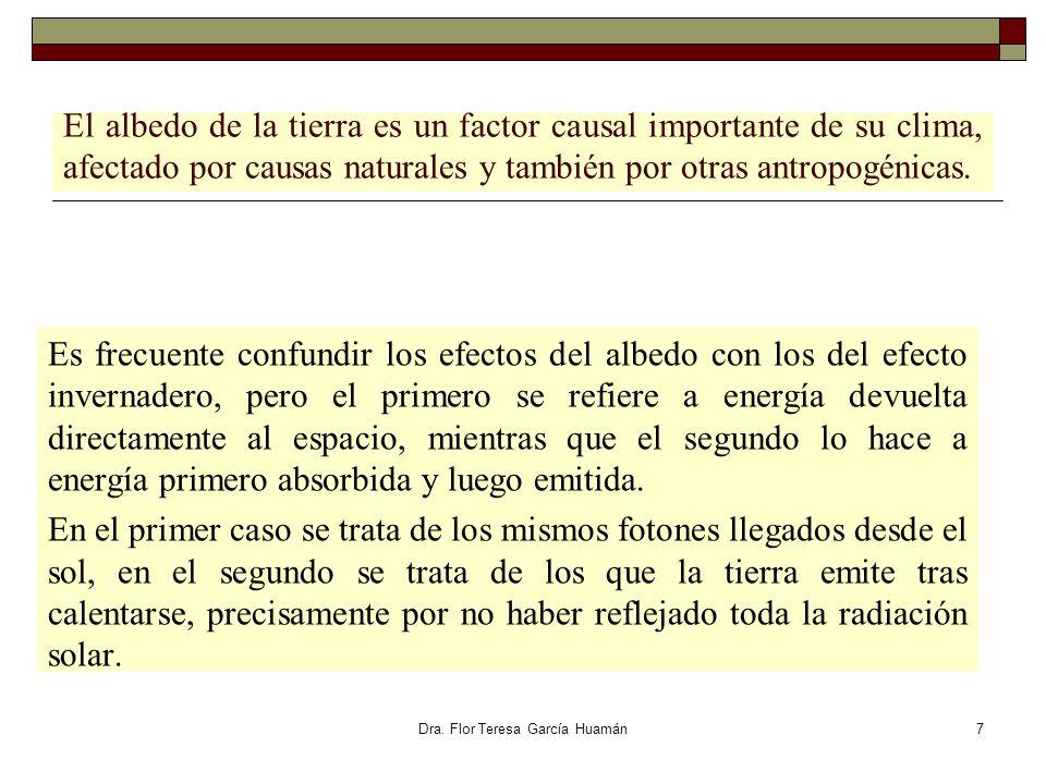 Dra. Flor Teresa García Huamán El albedo de la tierra es un factor causal importante de su clima, afectado por causas naturales y también por otras an