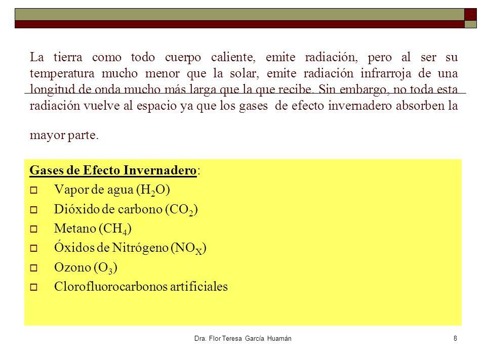 Dra. Flor Teresa García Huamán La tierra como todo cuerpo caliente, emite radiación, pero al ser su temperatura mucho menor que la solar, emite radiac