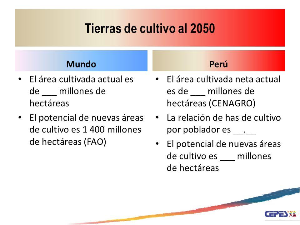 Tierras de cultivo al 2050 Mundo El área cultivada actual es de ___ millones de hectáreas El potencial de nuevas áreas de cultivo es 1 400 millones de