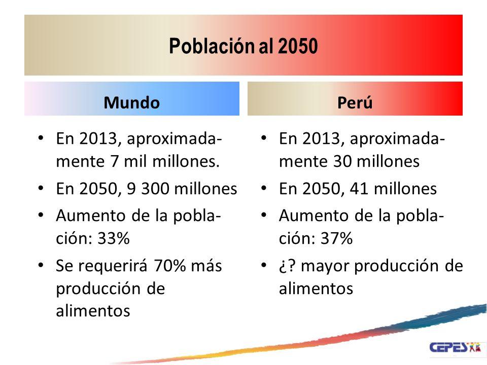 Población al 2050 MundoPerú En 2013, aproximada- mente 7 mil millones. En 2050, 9 300 millones Aumento de la pobla- ción: 33% Se requerirá 70% más pro