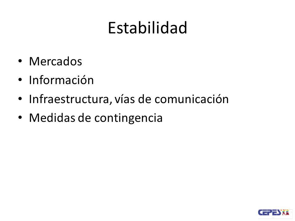 Estabilidad Mercados Información Infraestructura, vías de comunicación Medidas de contingencia